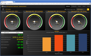 PlantMaster Management Dashboard OEE overview